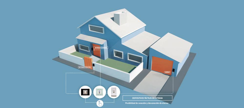 Biometría dactilar en tu casa